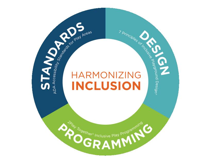 Harmonizing-Inclusion-1.png#asset:7338