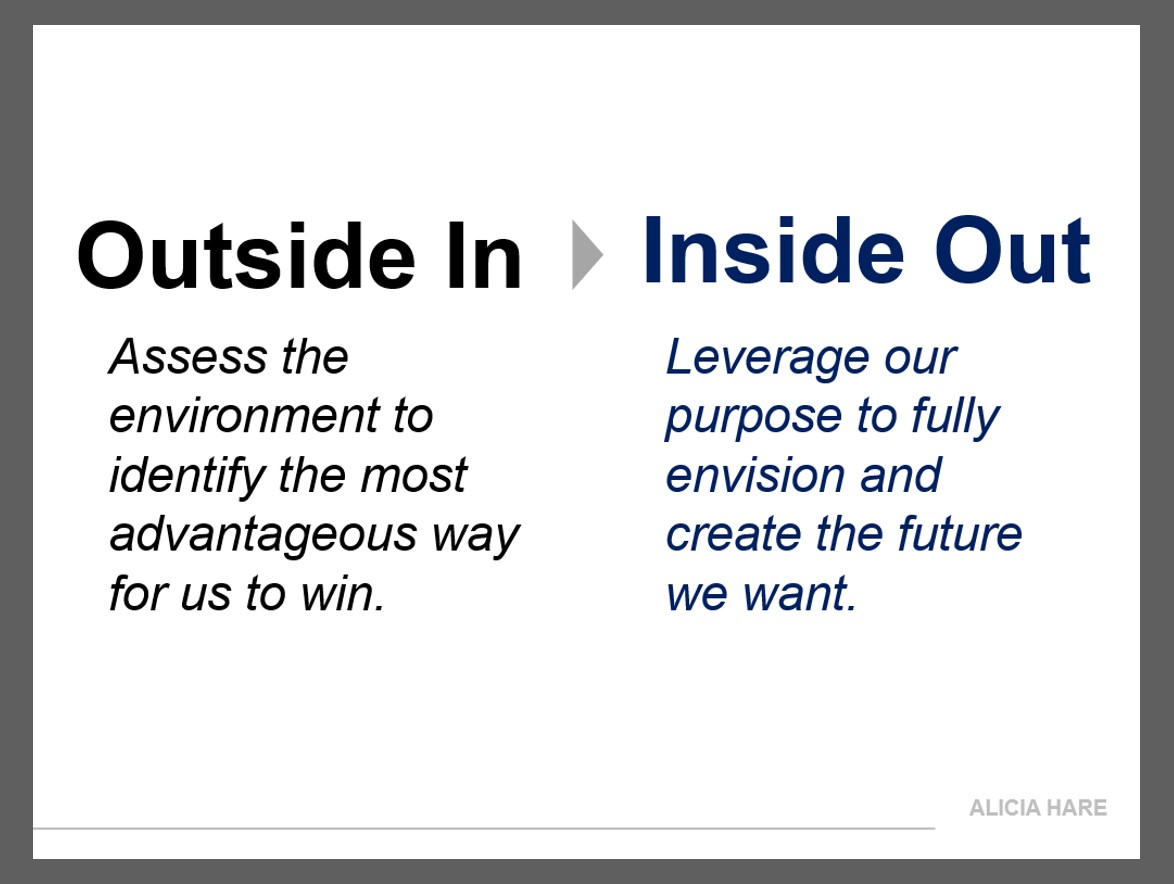 The Power of Leading Purpose-Driven Strategy | Articles | Chief ...