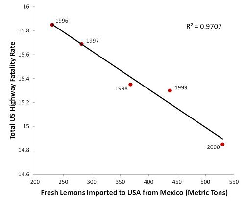 Mexican Lemons Kill Americans!