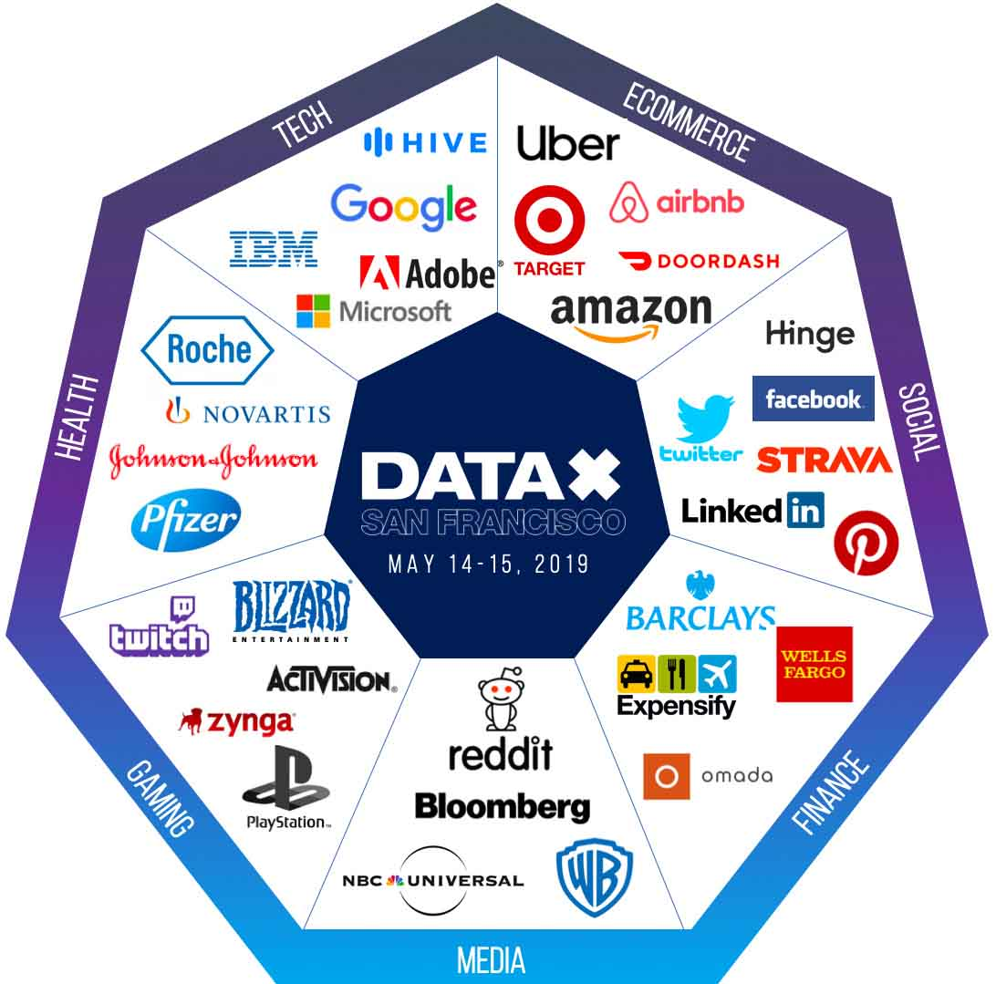 10 reasons why data professionals need to be at DATAx San