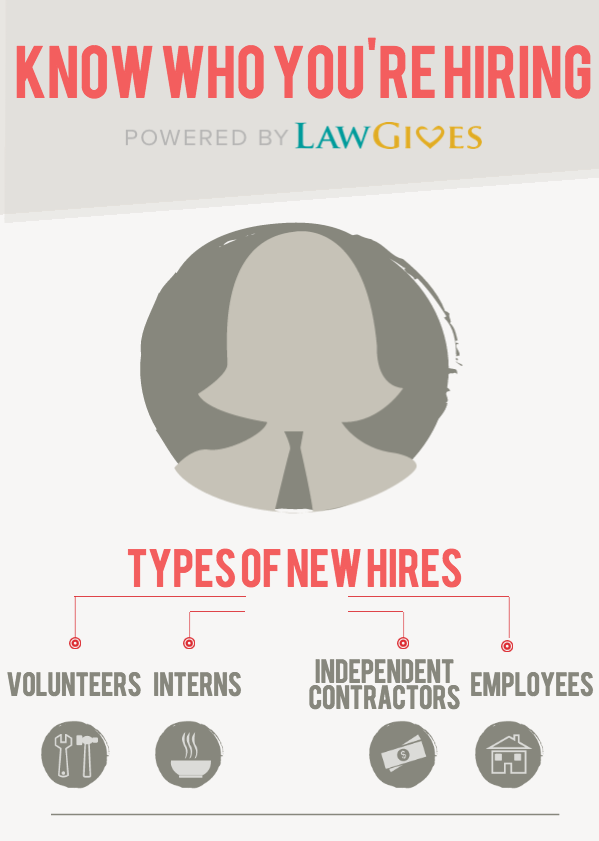 Employee Hiring Overview