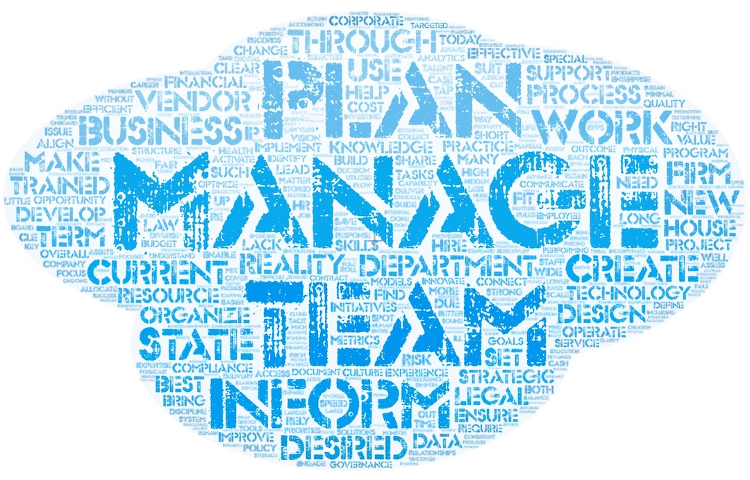 Word Cloud based on ACC and CLOC maturity models