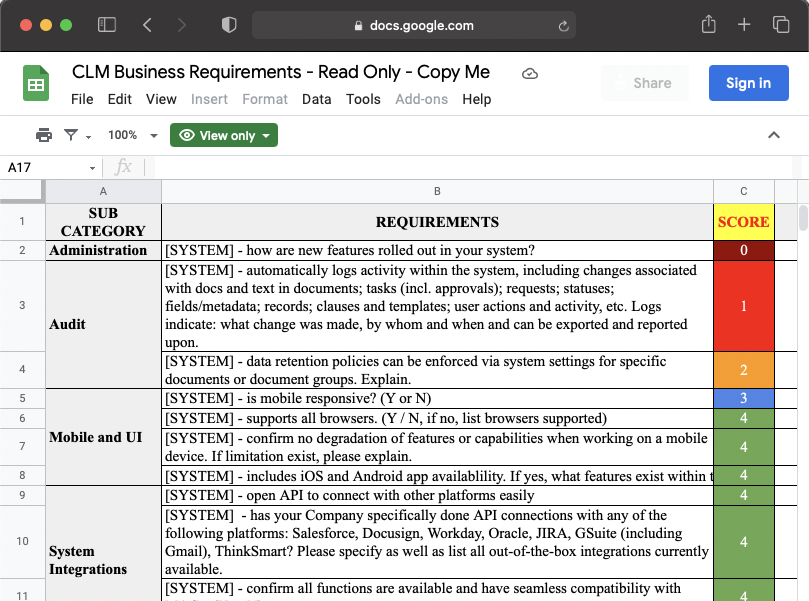 Requirements for Advanced Contracts Management System