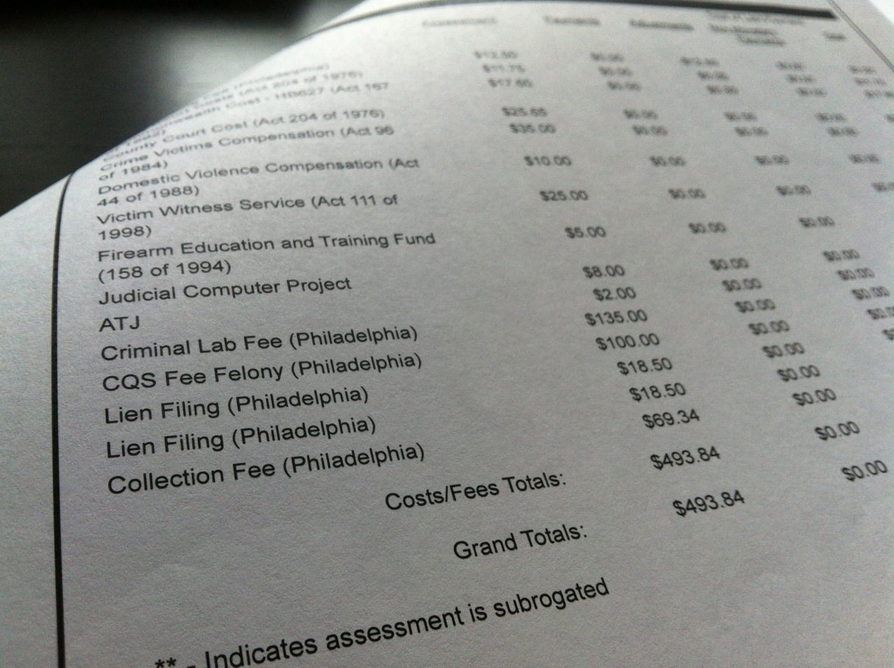 Caption: Fees and fines in Philadelphia, Credit: Amanda Aronczyk