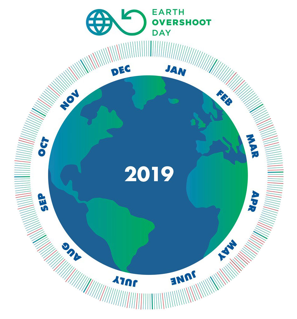 PRX » Piece » Earth Overshoot Day 2019