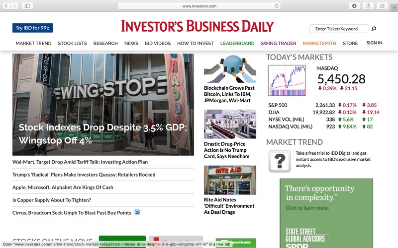 Investment Websites Investors Business Daily