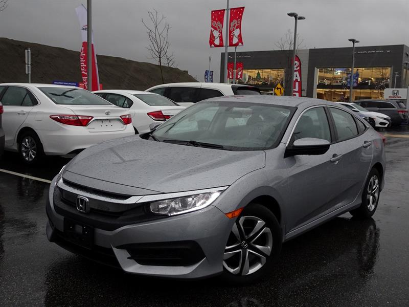 Used Inventory Richmond Honda