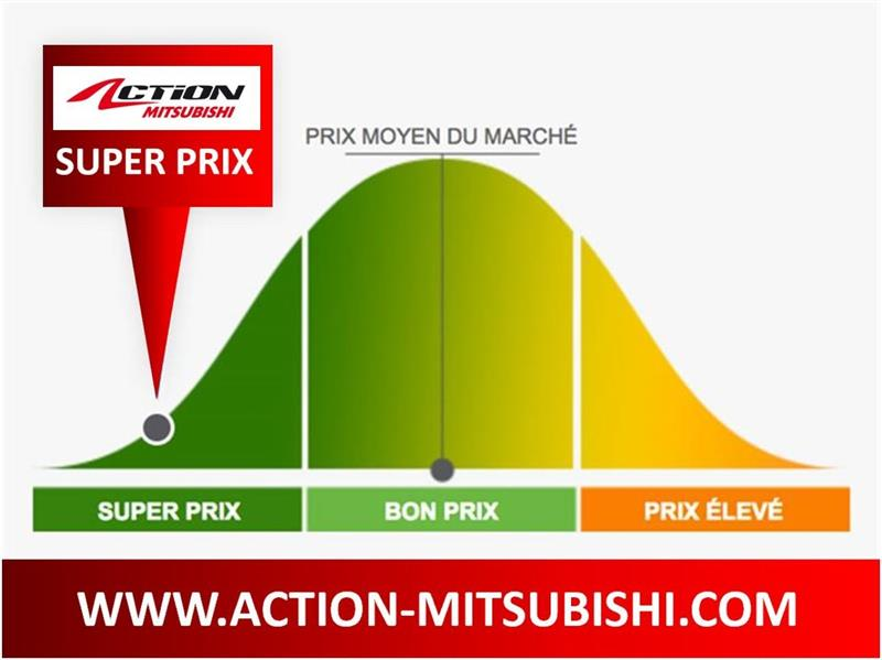Mitsubishi RVR 2