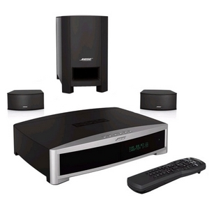 3.2.1 GSX Series III Home Theater System