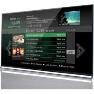 LED TV Viera TX-50AX802B