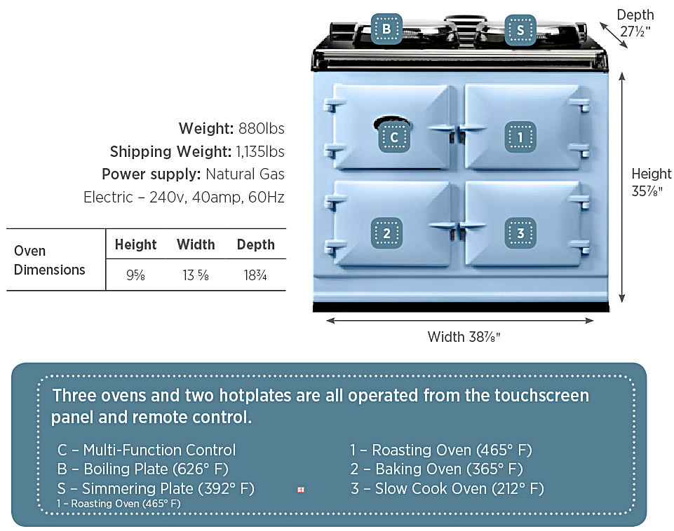 AGA Dual Control 3-Oven All Electric