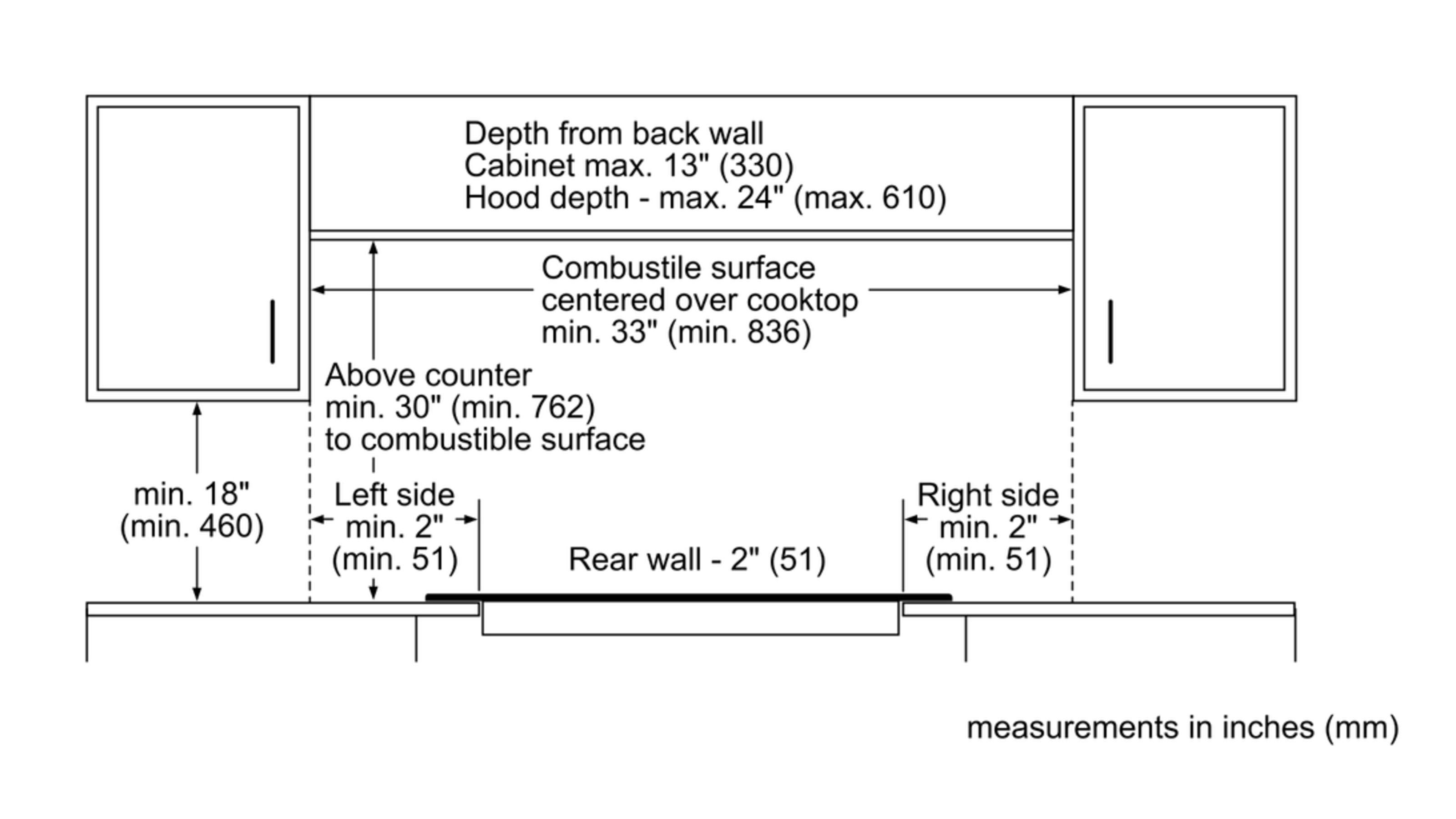 Model: NET8068SUC | 800 Series30