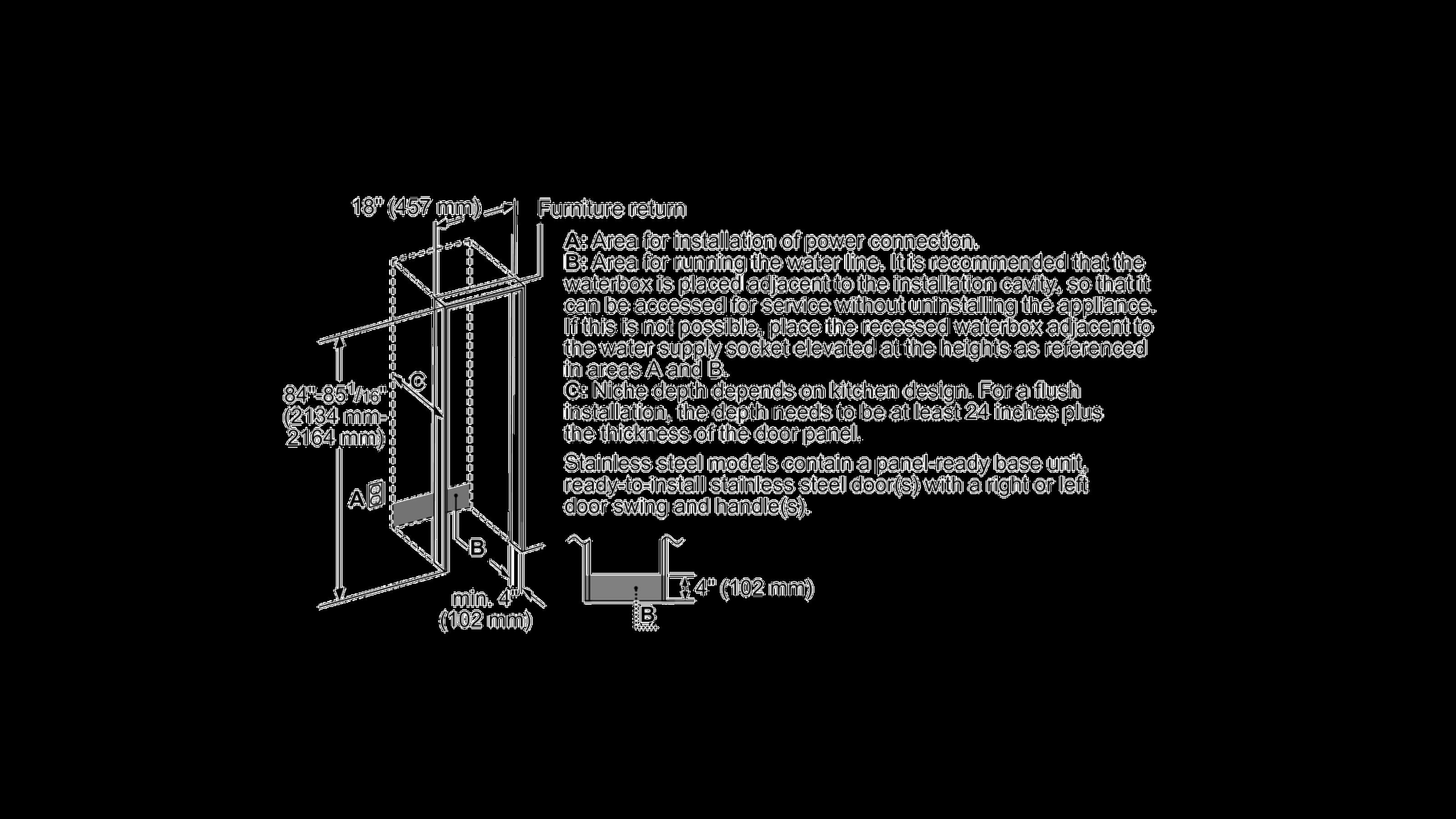 B18IF800SPBenchmark™ Series - Custom Panel