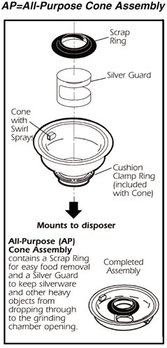 Model: 2242 | Waste King Waste King Cone Mount Kit  2242