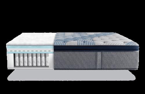 Model: 500820513-1070 | Serta iComfort Hybrid Blue Fusion 5000 Cushion Firm Pillow Top- California King