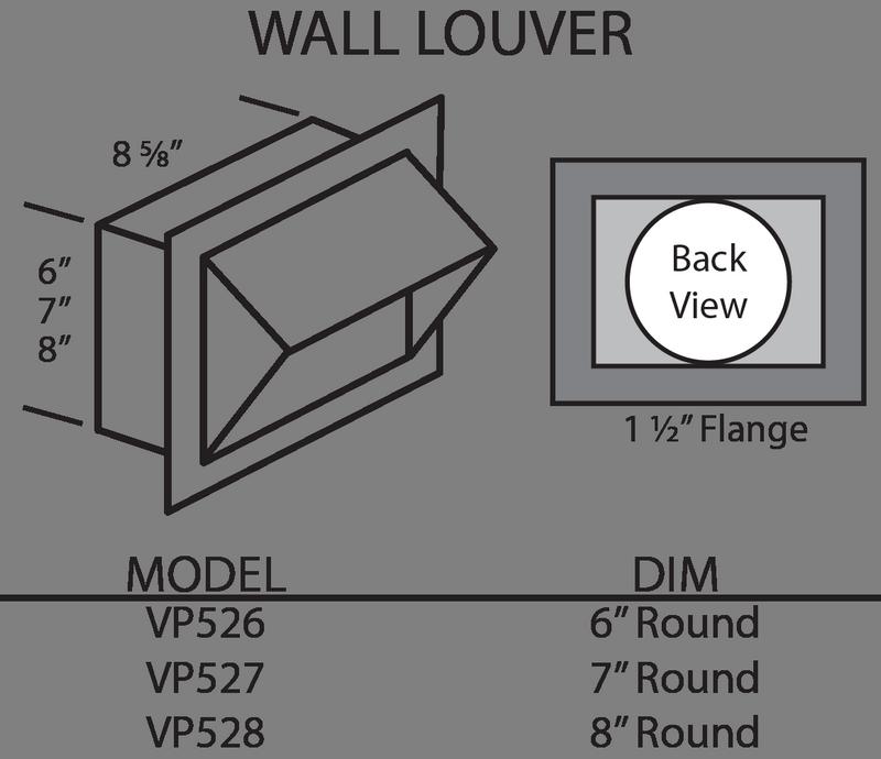 Wall Louver