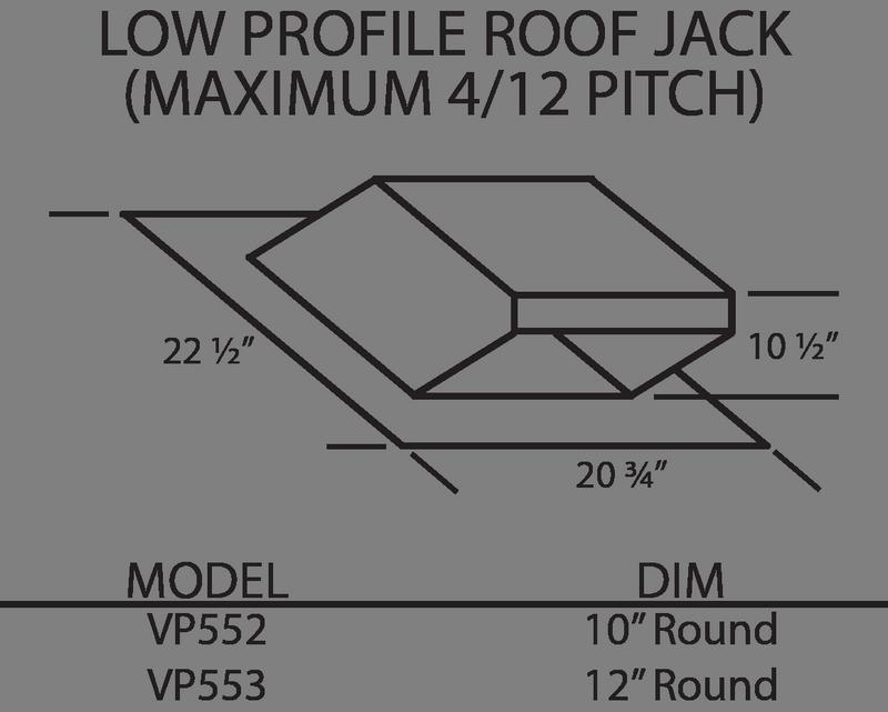 Low Profile Roof Jack (Maximum 4/12 Pitch)