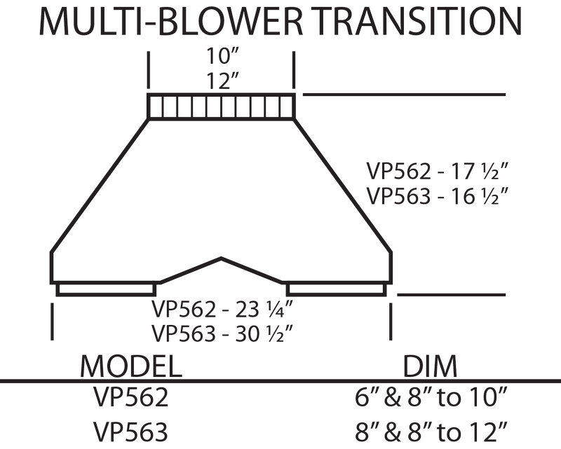 Multi-Blower Transition