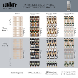 Model: SWC1966 | Summit Dual zone wine cellar lets you store a full collection of red and white wine