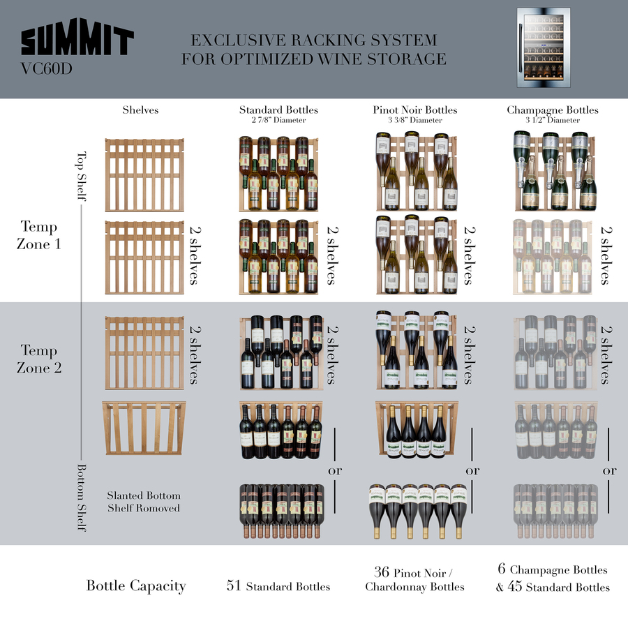 Model: VC60D   Summit 51 bottle fully integrated dual zone wine cellar with digital controls and LED lighting