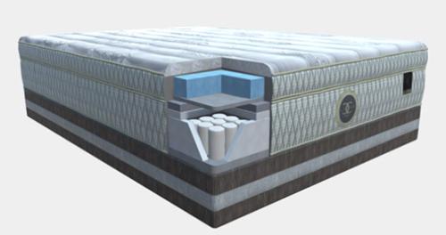 Cushion-Firm Boxtop