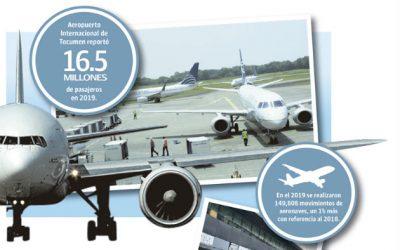 Terminal 2 del Aeropuerto de Tocumen prevé manejar 25 millones de pasajeros anuales en los próximos 5 años