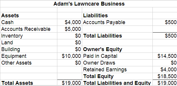 Balance Sheet Example  Profit And Loss And Balance Sheet Template