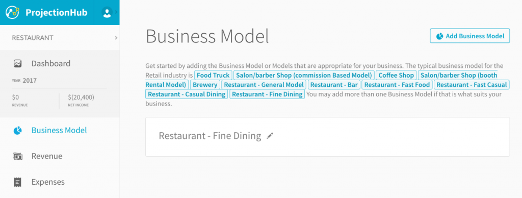 4 Financial Projection Models for the 4 Restaurant Styles