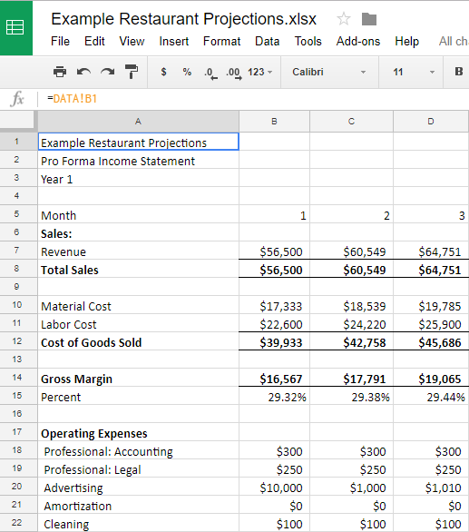 An Example Restaurant Financial Projection for an SBA Loan Application