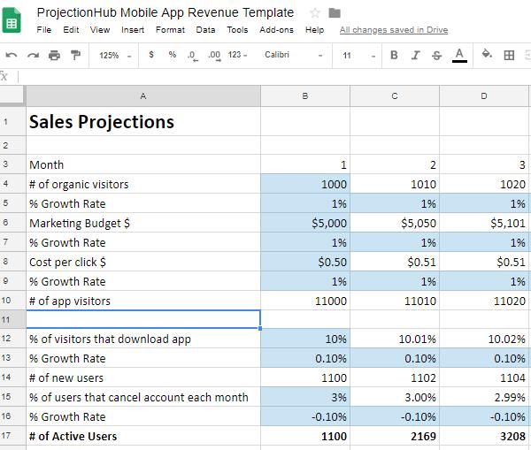 ProjectionHub Google Spreadsheet Integration - ProjectionHub