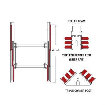 SR Triple Track