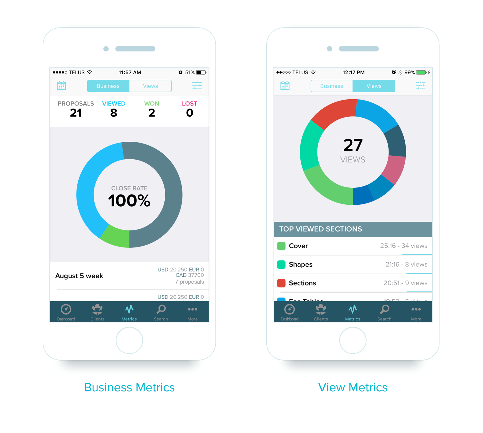 Business & View Metrics