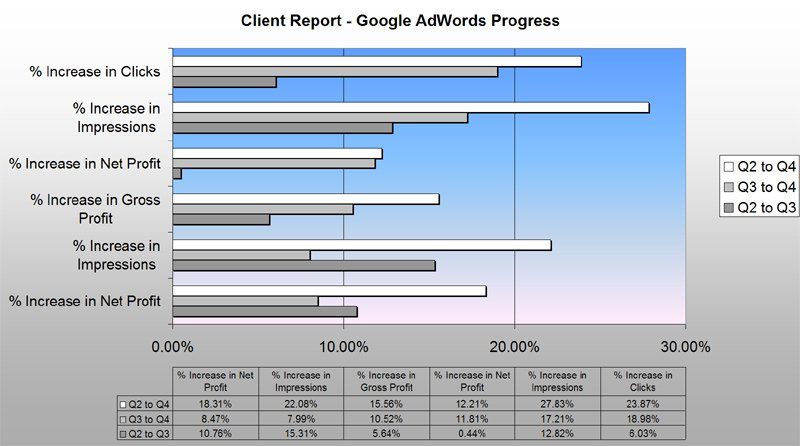 adwords_success