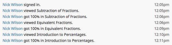 CTC Math report