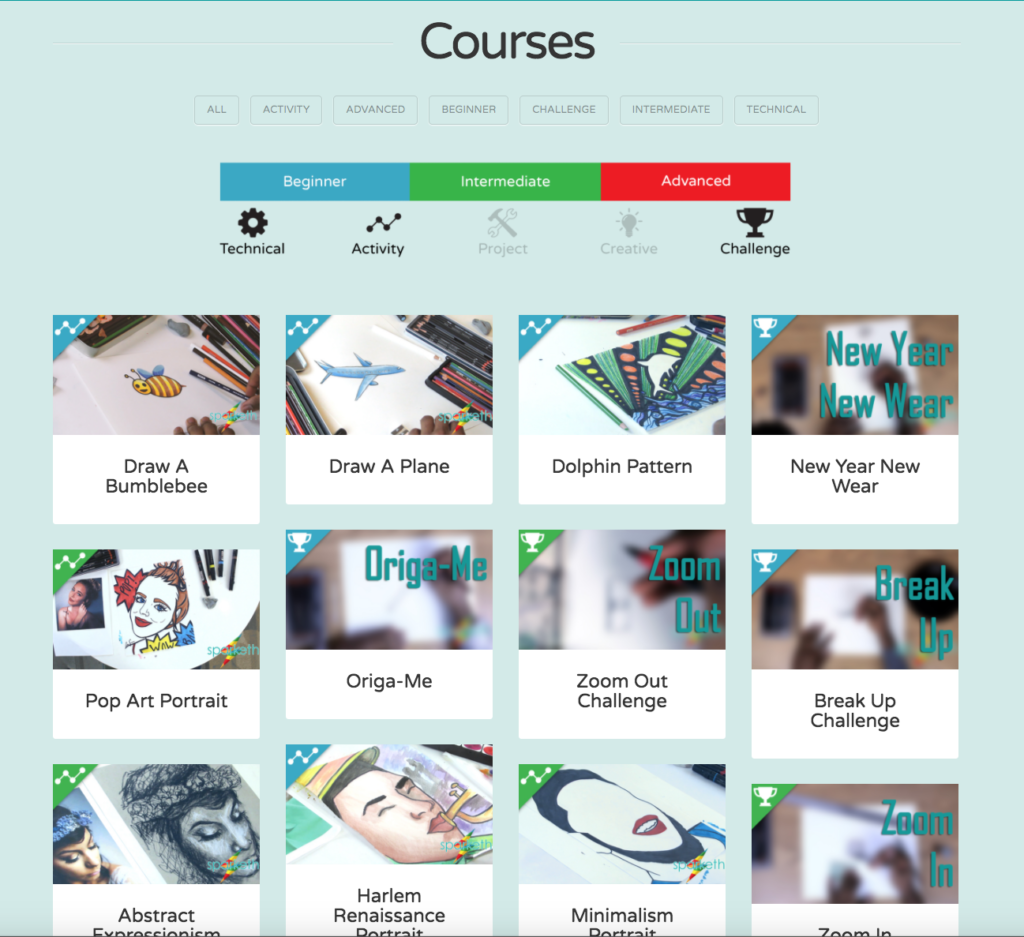 Sparketh Online Art Courses