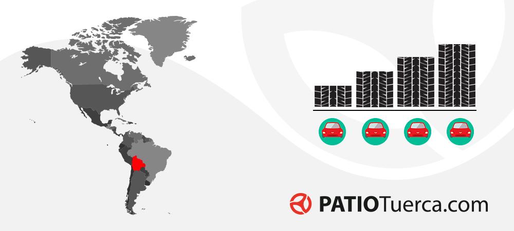 Barómetro automotriz de la industria automotriz boliviana en octubre