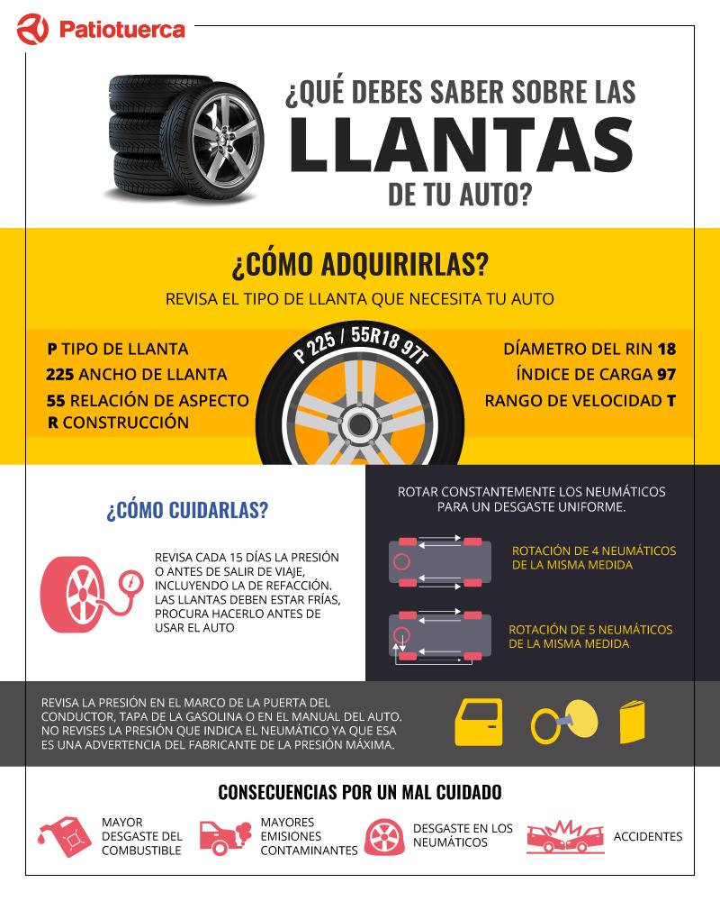 leer código de un neumático