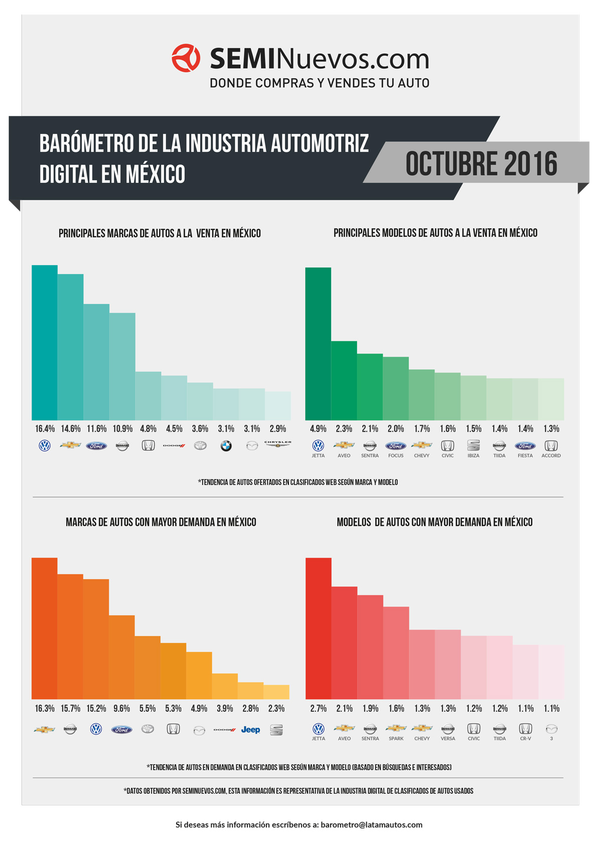 oct-barometro-MX-web