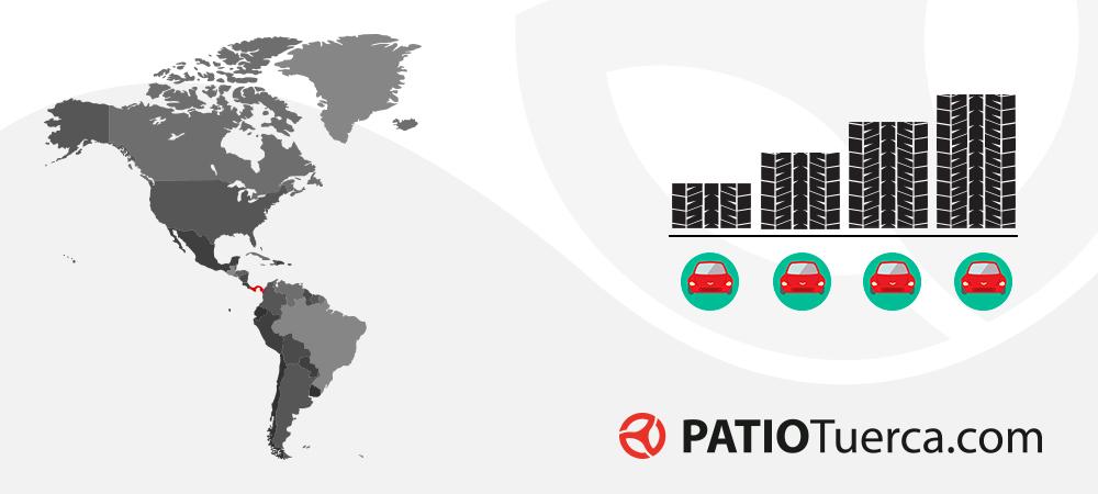 Barómetro digital de la industria automotriz panameña en octubre