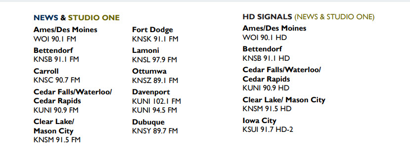 image of iowa public radio stations and frequencies also available at WOI 90.1 FM | KNSC 90.7 FM | KNSK 91.1 FM | KNSL 97.9 FM KNSB 91.1 FM | KUNI 90.9 FM | KNSM 91.5 FM | KUNI 102.1 FM | KUNI 94.5 FM | KNSY 89.7 FM | KNSZ 89.1 FM