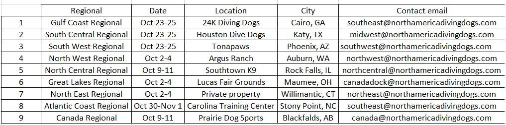 Regional Dates