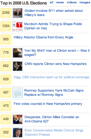 digg-top-2008-elections.jpg