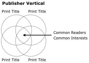 vertical-print-title-overlap.jpg