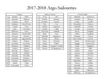 2017-2018 Argo Sailorettes