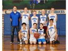 6th Grade 2018 Basketball