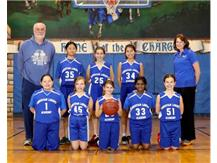 2018 5th-6th Grade Basketball