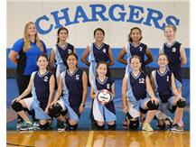 JH Volleyball 5th/8th Grade
