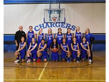 Girls Varsity Basketball 2019/20