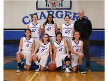 2019/20 Girls 7th/8th Grade Basketball