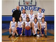 2019/20 Girls 5th/6th Grade Basketball